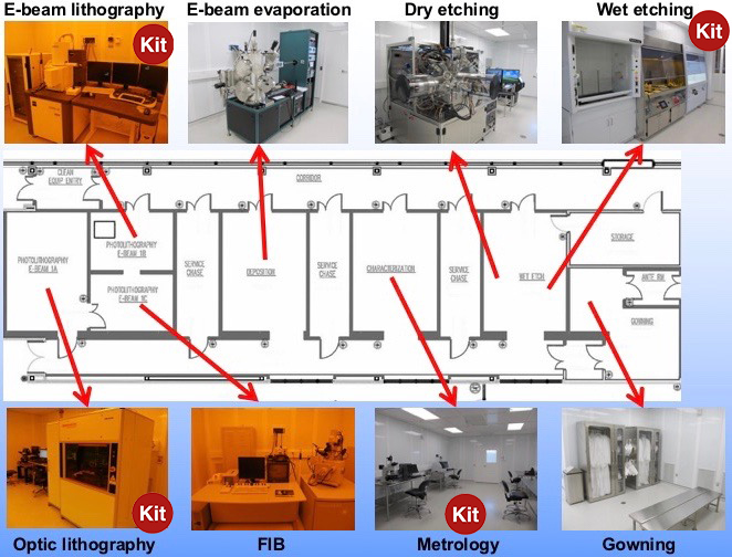 cleanroom map